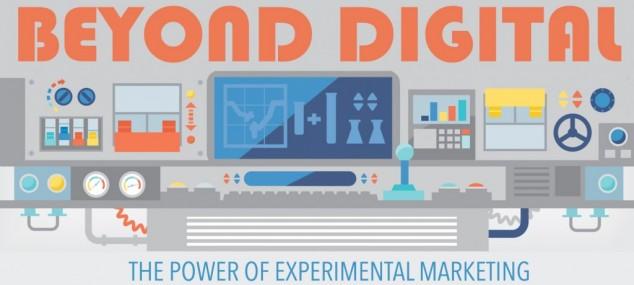 Дигитално преживяване в маркетинга